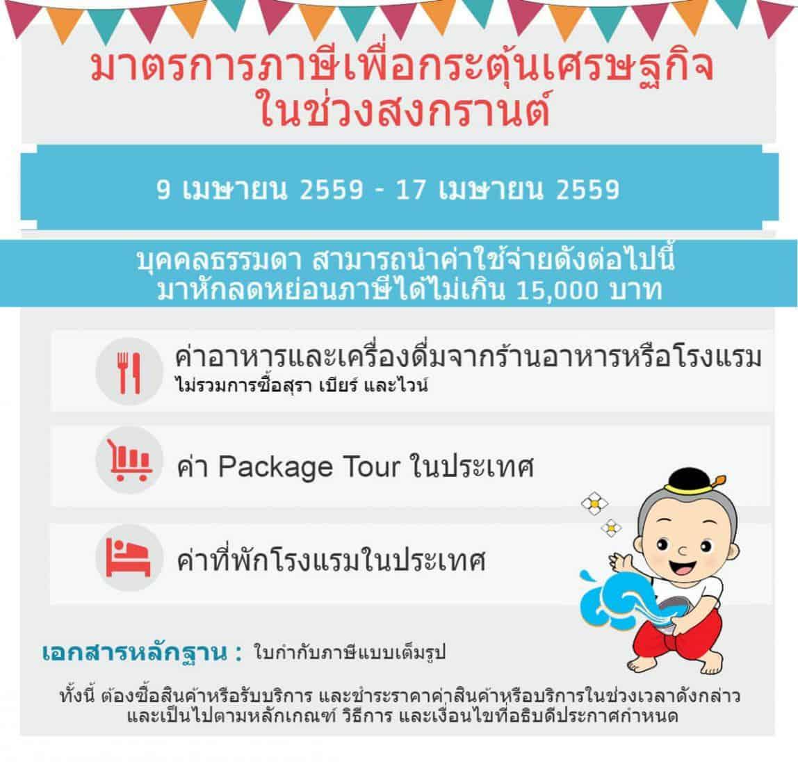 info_songkran59